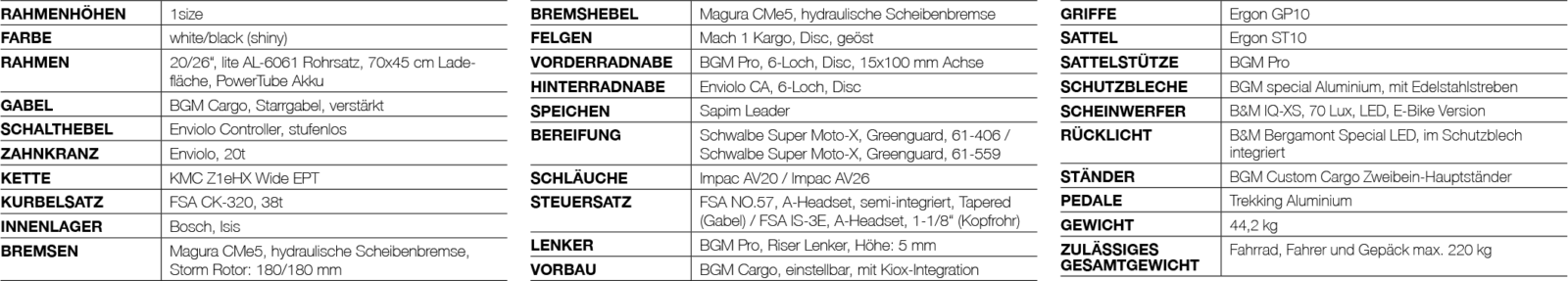 Cargoville Details