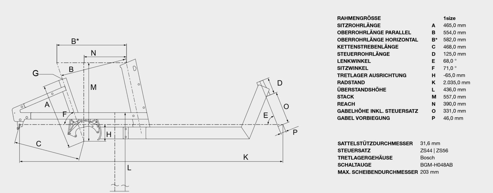 Geometrie Cargoville